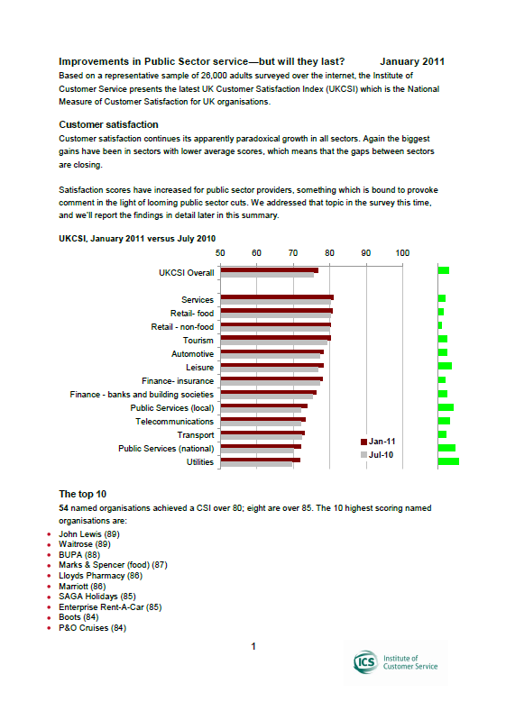 UKCSI: The State Of Customer Satisfaction In The UK – January 2011